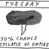 Tuesday: 30%