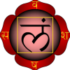 1st chakra, root chakra, Muladhara