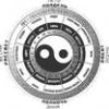 медицина, болезни, профилактика, астрология