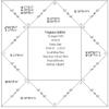 ст. гороскоп