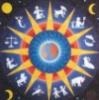 цикличность - 12 зодиаков