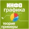 infoanalyze userpic