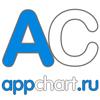 appchart userpic