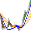 Nifty Day Trader, HMA Bollinger Bands Day Trading System