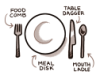 foodie userpic