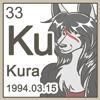 Periodic Table Kura