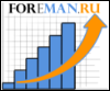 foreman_ru userpic