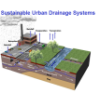 drainagesystems userpic
