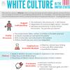Белый и культурный