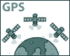 GPS Devices and Software