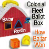 TrueXena: BSG - Ballot Box - How Baltar Won