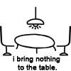 [tee] table