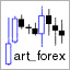 art_forex userpic