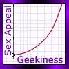 geekiness = sexiness