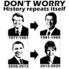 History Repeats ...