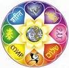 Mandala ~ Peace