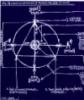 faulty schematics