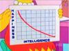 lisa graph